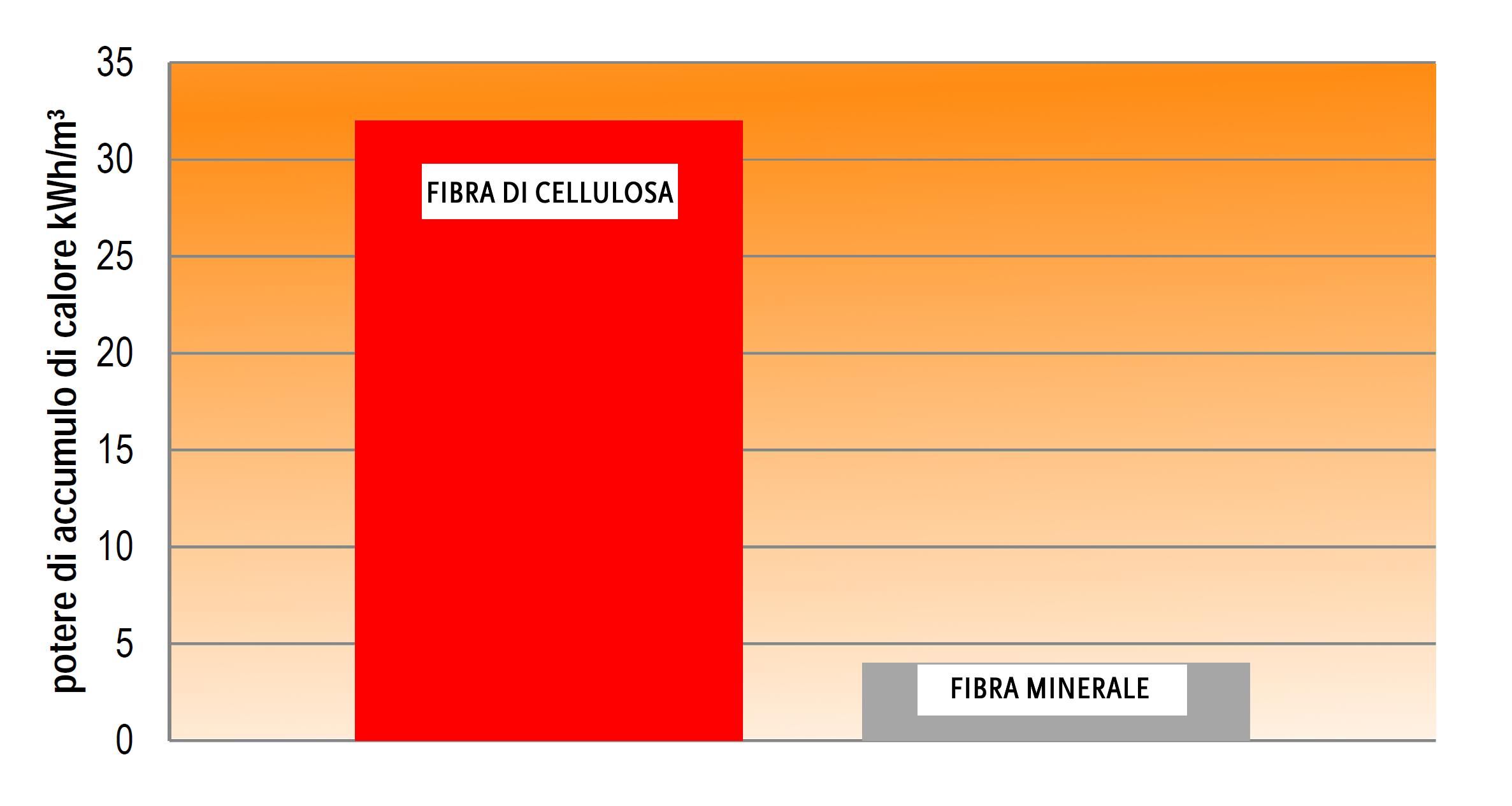grafico_2 - Copia